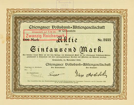 Chiemgauer Volksbank-AG