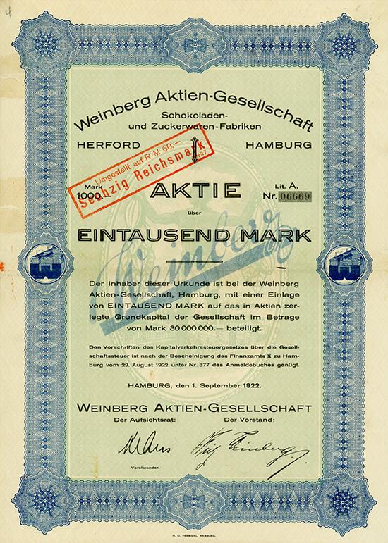 Weinberg AG Schokoladen- und Zuckerwaren-Fabriken