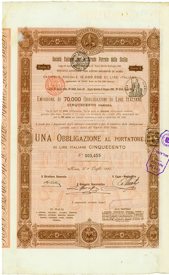 Società Italiana per le Strade Ferrate della Sicilia